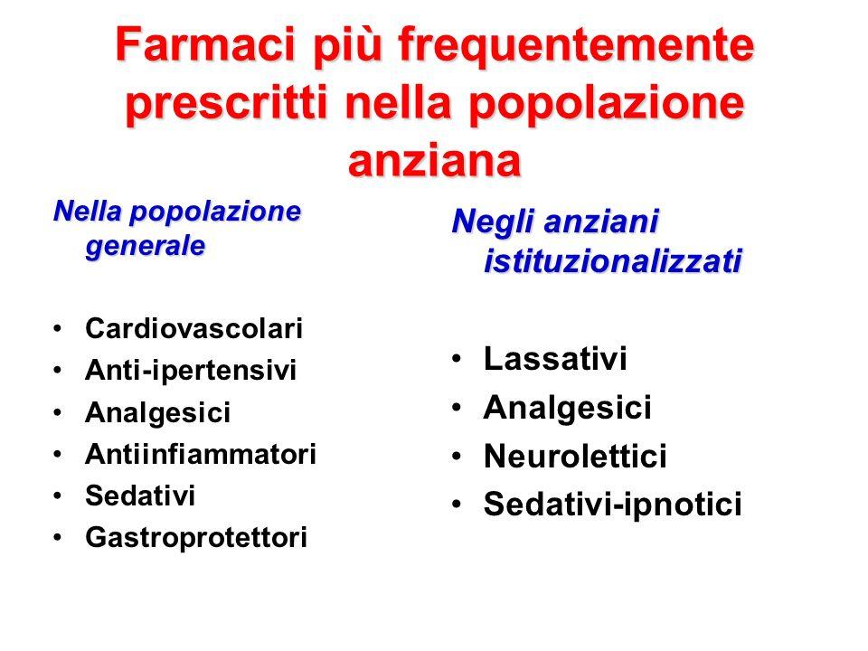 Farmaci più frequentemente prescritti nella popolazione anziana Nella popolazione generale Cardiovascolari Anti-ipertensivi Analgesici Antiinfiammator