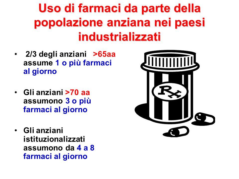 Uso di farmaci da parte della popolazione anziana nei paesi industrializzati 2/3 degli anziani >65aa assume 1 o più farmaci al giorno Gli anziani >70