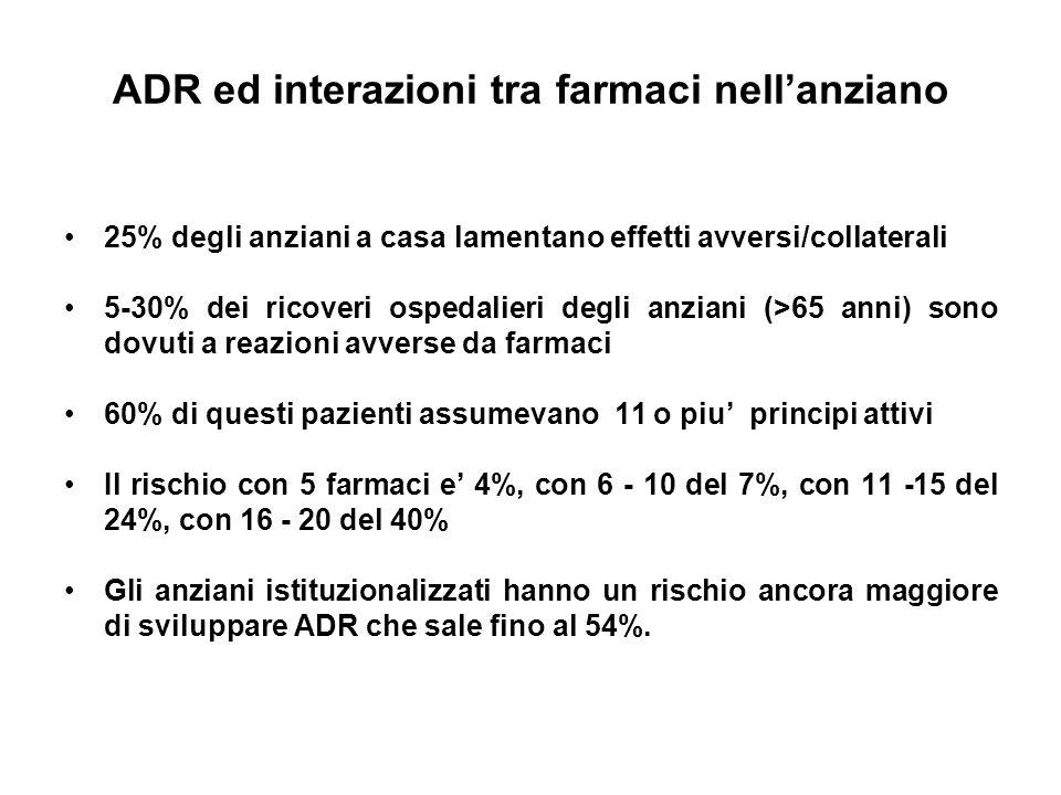 ADR ed interazioni tra farmaci nellanziano 25% degli anziani a casa lamentano effetti avversi/collaterali 5-30% dei ricoveri ospedalieri degli anziani