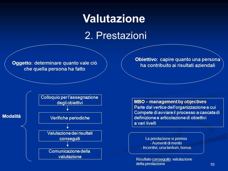 10 Valutazione 2.