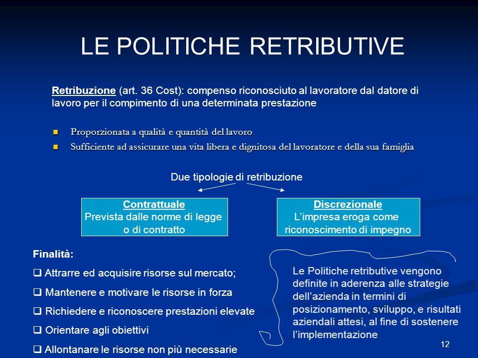 12 LE POLITICHE RETRIBUTIVE Retribuzione (art.