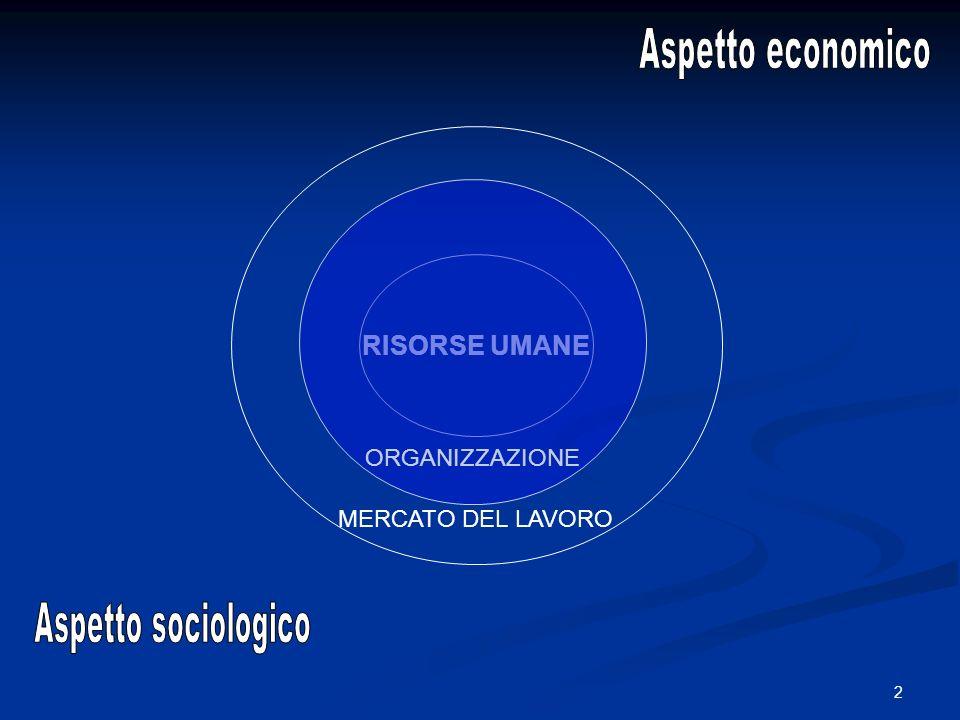 2 RISORSE UMANE ORGANIZZAZIONE MERCATO DEL LAVORO