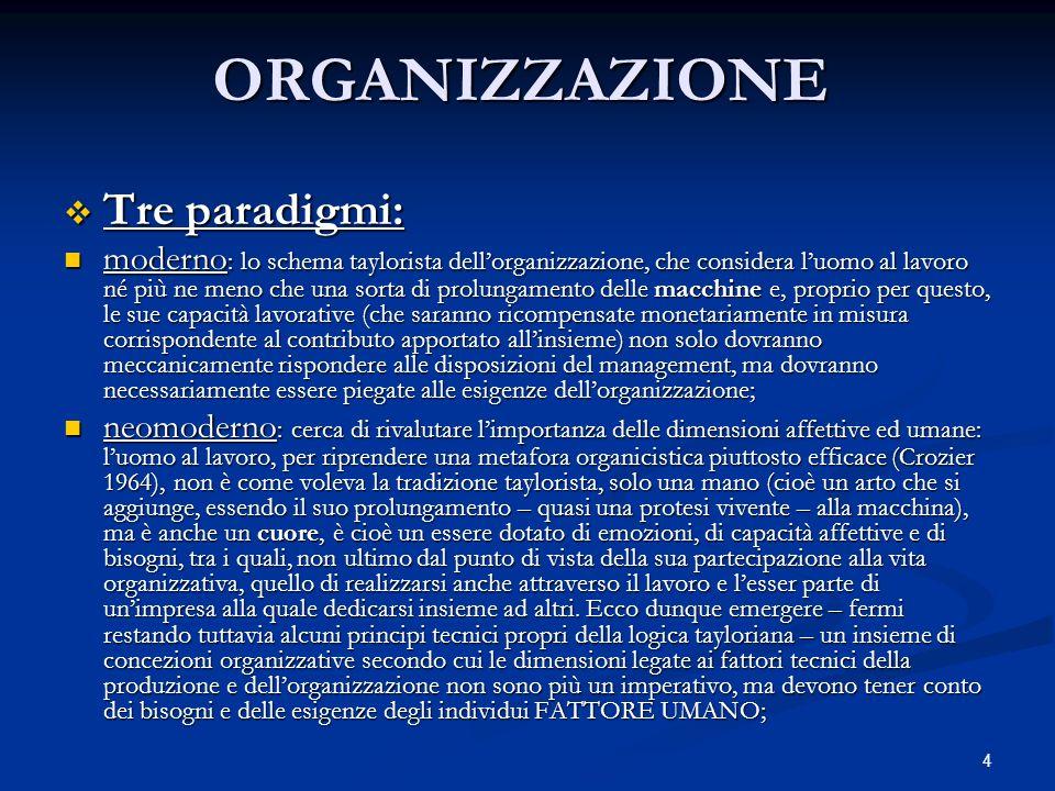 4 ORGANIZZAZIONE Tre paradigmi: Tre paradigmi: moderno : lo schema taylorista dellorganizzazione, che considera luomo al lavoro né più ne meno che una sorta di prolungamento delle macchine e, proprio per questo, le sue capacità lavorative (che saranno ricompensate monetariamente in misura corrispondente al contributo apportato allinsieme) non solo dovranno meccanicamente rispondere alle disposizioni del management, ma dovranno necessariamente essere piegate alle esigenze dellorganizzazione; moderno : lo schema taylorista dellorganizzazione, che considera luomo al lavoro né più ne meno che una sorta di prolungamento delle macchine e, proprio per questo, le sue capacità lavorative (che saranno ricompensate monetariamente in misura corrispondente al contributo apportato allinsieme) non solo dovranno meccanicamente rispondere alle disposizioni del management, ma dovranno necessariamente essere piegate alle esigenze dellorganizzazione; neomoderno : cerca di rivalutare limportanza delle dimensioni affettive ed umane: luomo al lavoro, per riprendere una metafora organicistica piuttosto efficace (Crozier 1964), non è come voleva la tradizione taylorista, solo una mano (cioè un arto che si aggiunge, essendo il suo prolungamento – quasi una protesi vivente – alla macchina), ma è anche un cuore, è cioè un essere dotato di emozioni, di capacità affettive e di bisogni, tra i quali, non ultimo dal punto di vista della sua partecipazione alla vita organizzativa, quello di realizzarsi anche attraverso il lavoro e lesser parte di unimpresa alla quale dedicarsi insieme ad altri.