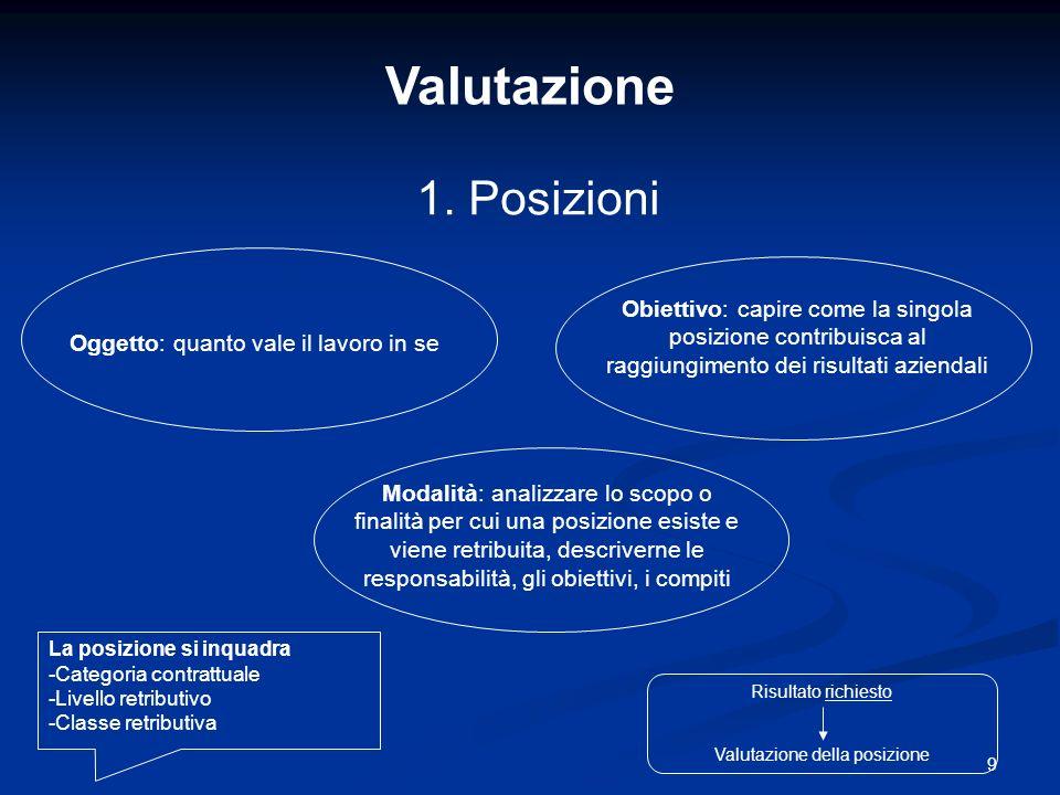 9 Valutazione 1.