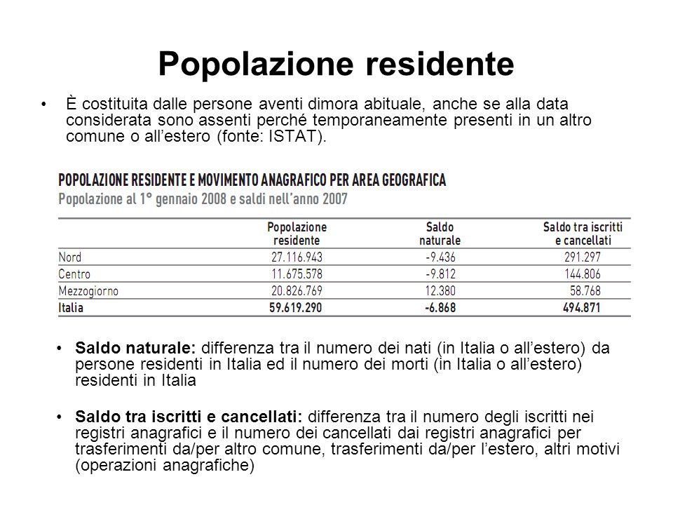Popolazione residente È costituita dalle persone aventi dimora abituale, anche se alla data considerata sono assenti perché temporaneamente presenti i