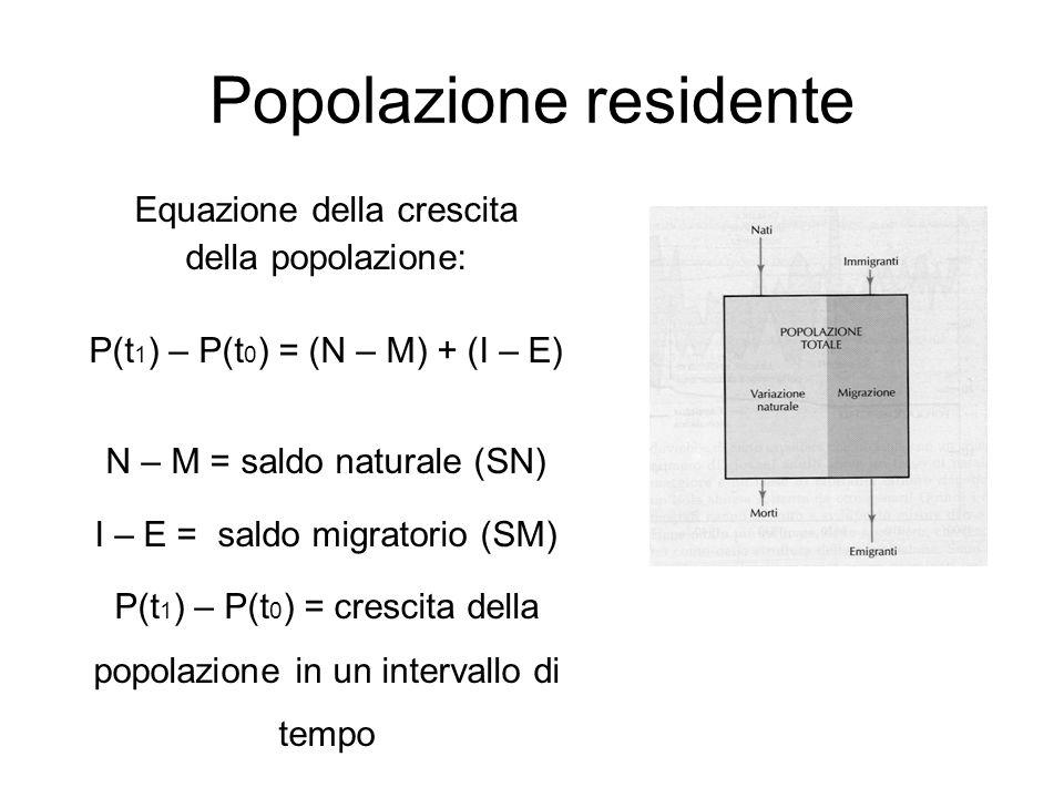 Popolazione residente Equazione della crescita della popolazione: P(t 1 ) – P(t 0 ) = (N – M) + (I – E) N – M = saldo naturale (SN) I – E = saldo migr