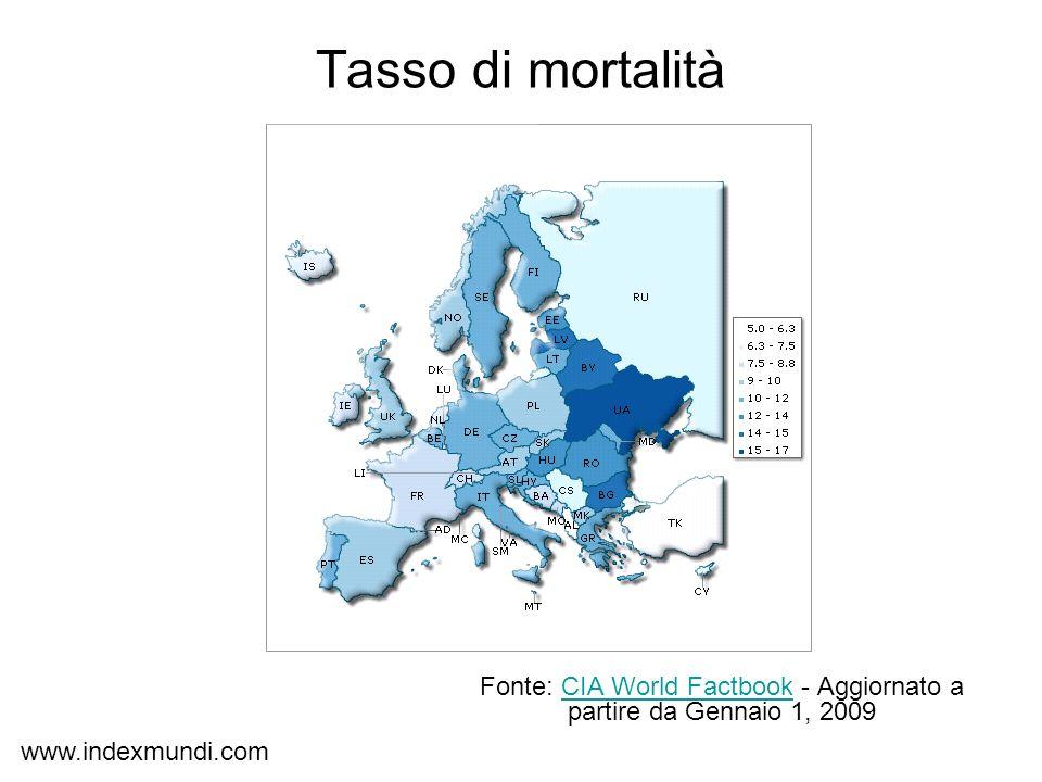 Tasso di mortalità Fonte: CIA World Factbook - Aggiornato a partire da Gennaio 1, 2009CIA World Factbook www.indexmundi.com