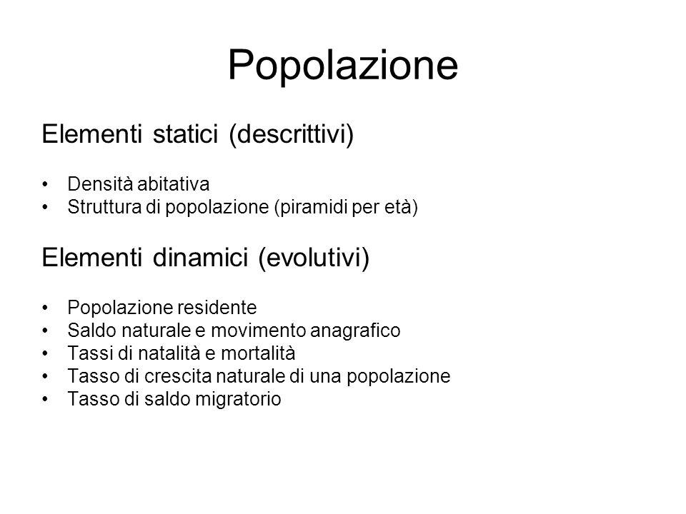 Popolazione Elementi statici (descrittivi) Densità abitativa Struttura di popolazione (piramidi per età) Elementi dinamici (evolutivi) Popolazione res