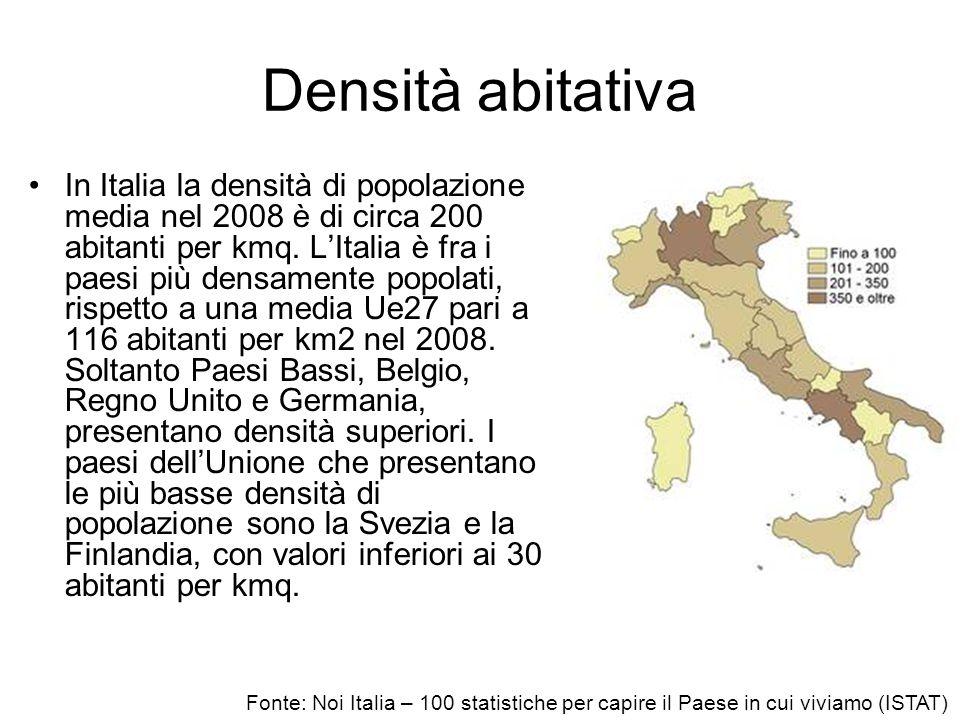 Densità abitativa In Italia la densità di popolazione media nel 2008 è di circa 200 abitanti per kmq. LItalia è fra i paesi più densamente popolati, r