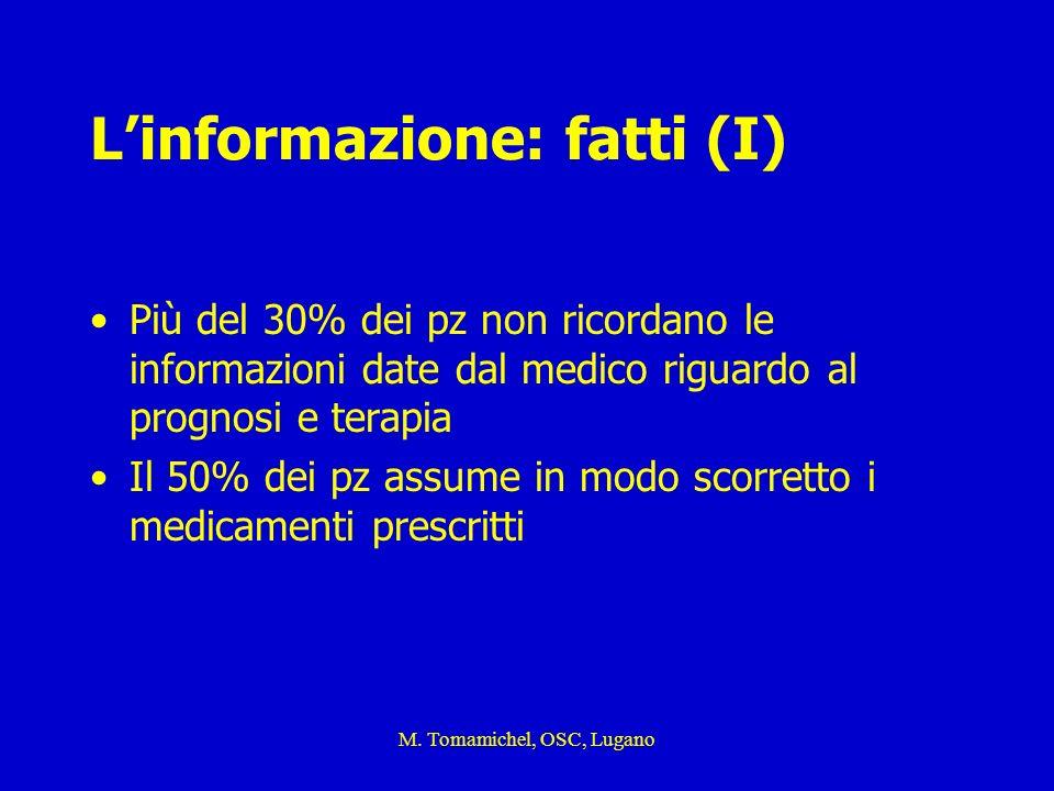 M. Tomamichel, OSC, Lugano Linformazione: fatti (I) Più del 30% dei pz non ricordano le informazioni date dal medico riguardo al prognosi e terapia Il