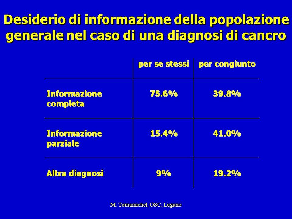 M. Tomamichel, OSC, Lugano Desiderio di informazione della popolazione generale nel caso di una diagnosi di cancro