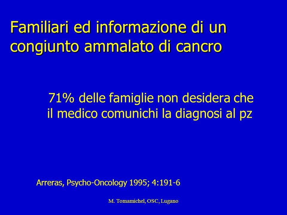 M. Tomamichel, OSC, Lugano Familiari ed informazione di un congiunto ammalato di cancro 71% delle famiglie non desidera che il medico comunichi la dia