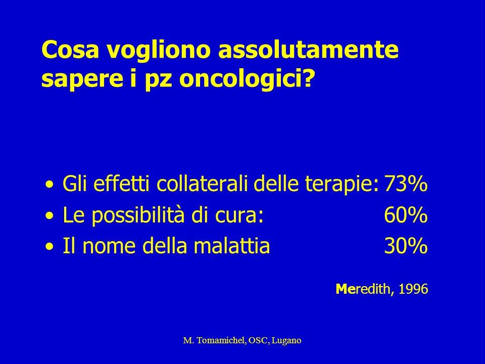 M. Tomamichel, OSC, Lugano Cosa vogliono assolutamente sapere i pz oncologici? Gli effetti collaterali delle terapie:73% Le possibilità di cura:60% Il