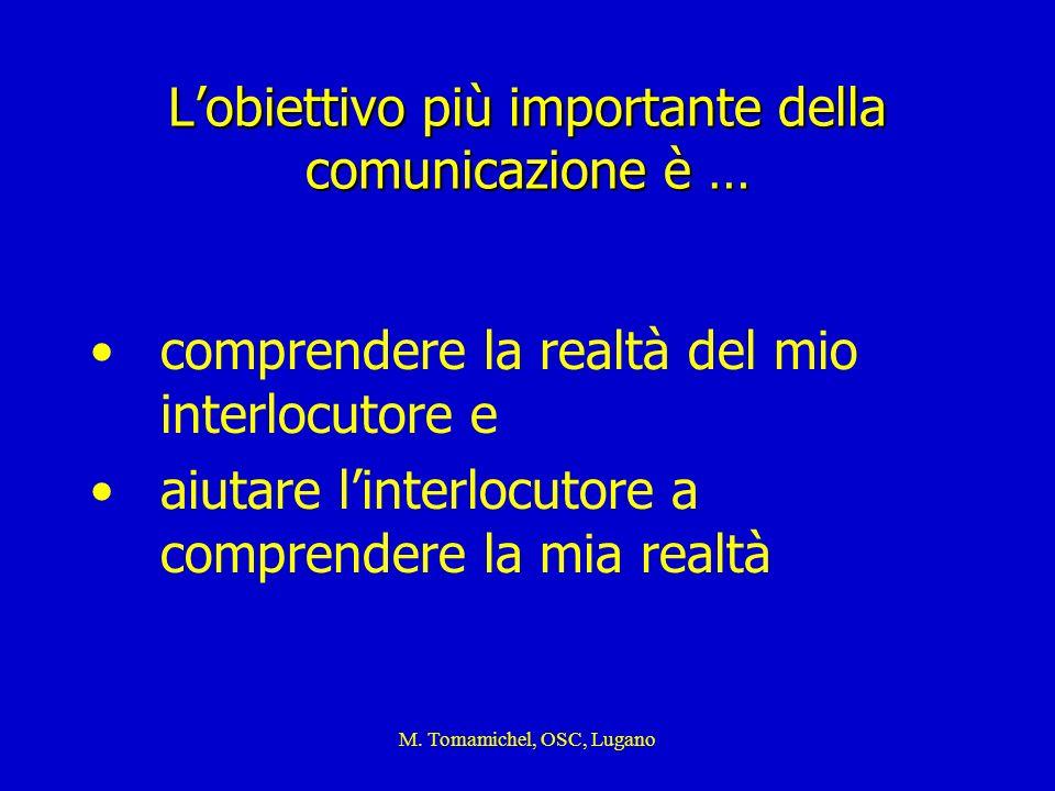 M. Tomamichel, OSC, Lugano Lobiettivo più importante della comunicazione è … comprendere la realtà del mio interlocutore e aiutare linterlocutore a co