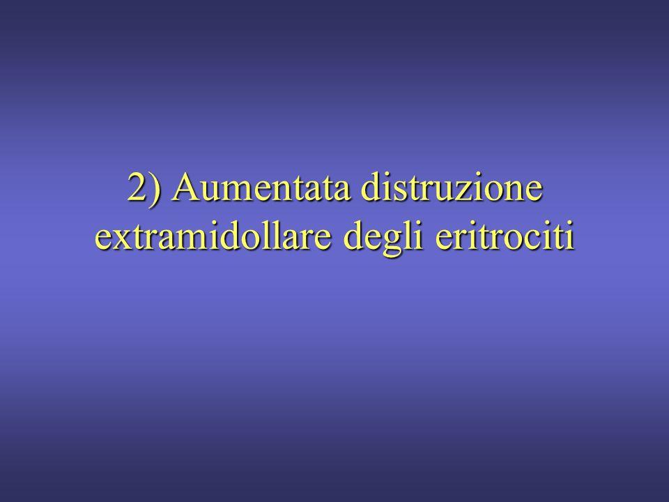 Anemie da ridotta produzione di eritrociti (III) La caratteristica diagnostica essenziale delle anemie da ridotta produzione di eritrociti è di accomp