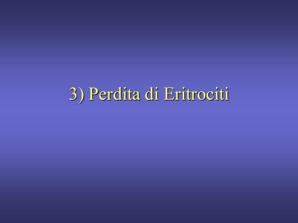 Aumentata distruzione extramidollare degli eritrociti (VI) Cause extraeritrocitarieCause extraeritrocitarie a)Anemie Immunoemolitiche Idiopatiche; b)A