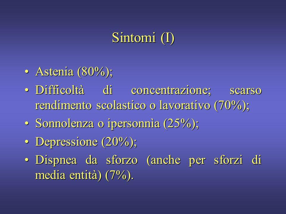 Quadro clinico variabile: Sofferenza ipossica tessuti e/o astenia e pallore o sindromi neurologiche o clinica silente.Sofferenza ipossica tessuti e/o