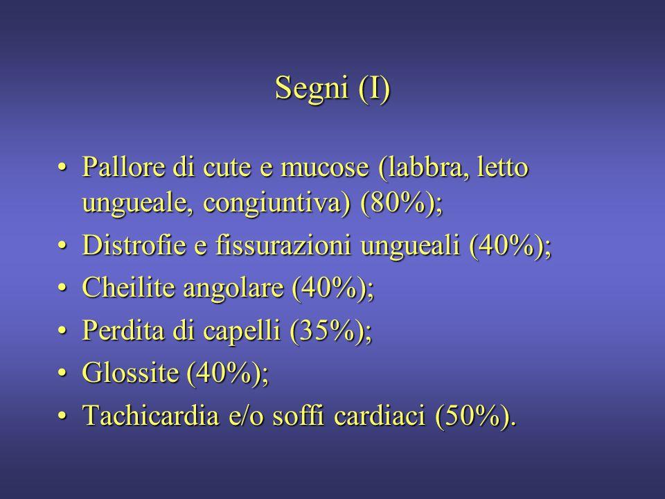 Sintomi (II) Acufeni, scotomi, vertigini (15%);Acufeni, scotomi, vertigini (15%); Cefalea frequente (20%);Cefalea frequente (20%); Picofagia(2%);Picof