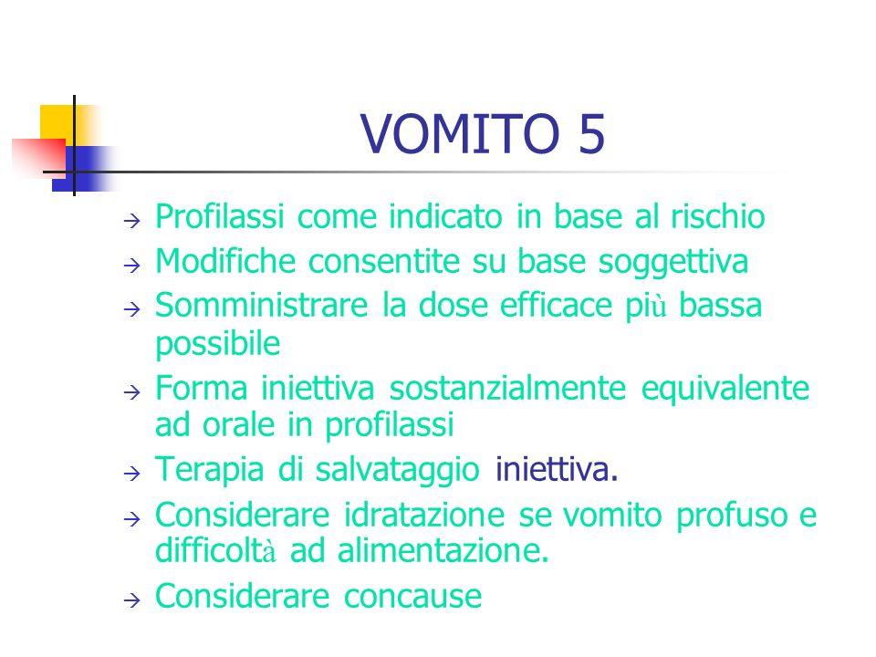 VOMITO 5 Profilassi come indicato in base al rischio Modifiche consentite su base soggettiva Somministrare la dose efficace pi ù bassa possibile Forma