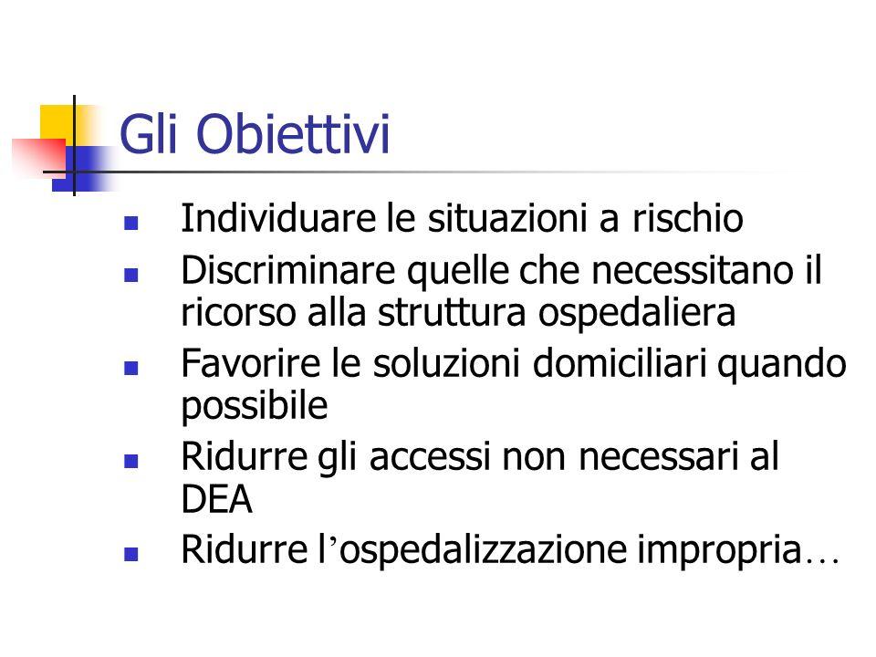 Gli Obiettivi Individuare le situazioni a rischio Discriminare quelle che necessitano il ricorso alla struttura ospedaliera Favorire le soluzioni domi