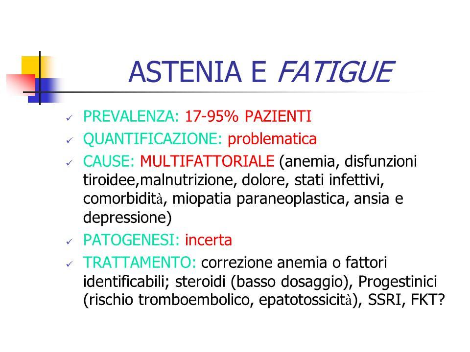 ASTENIA E FATIGUE PREVALENZA: 17-95% PAZIENTI QUANTIFICAZIONE: problematica CAUSE: MULTIFATTORIALE (anemia, disfunzioni tiroidee,malnutrizione, dolore
