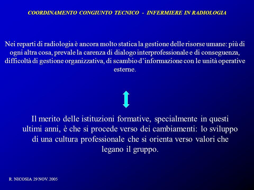 COORDINAMENTO CONGIUNTO TECNICO - INFERMIERE IN RADIOLOGIA R. NICOSIA 29 NOV. 2005 Nei reparti di radiologia è ancora molto statica la gestione delle