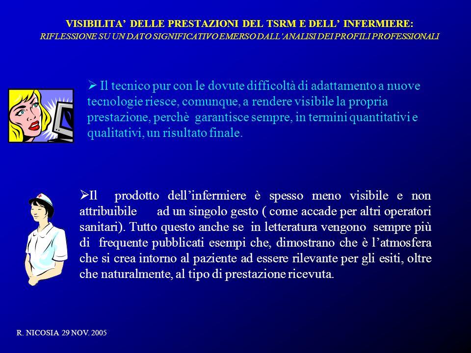 VISIBILITA DELLE PRESTAZIONI DEL TSRM E DELL INFERMIERE: RIFLESSIONE SU UN DATO SIGNIFICATIVO EMERSO DALLANALISI DEI PROFILI PROFESSIONALI R. NICOSIA