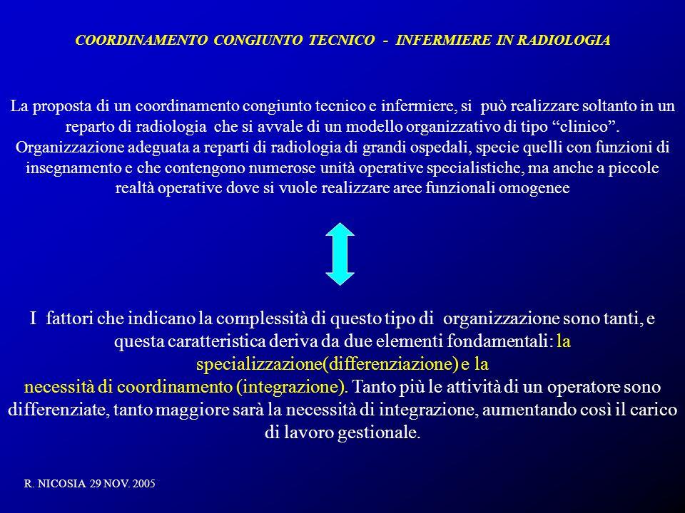 COORDINAMENTO CONGIUNTO TECNICO - INFERMIERE IN RADIOLOGIA R. NICOSIA 29 NOV. 2005 La proposta di un coordinamento congiunto tecnico e infermiere, si
