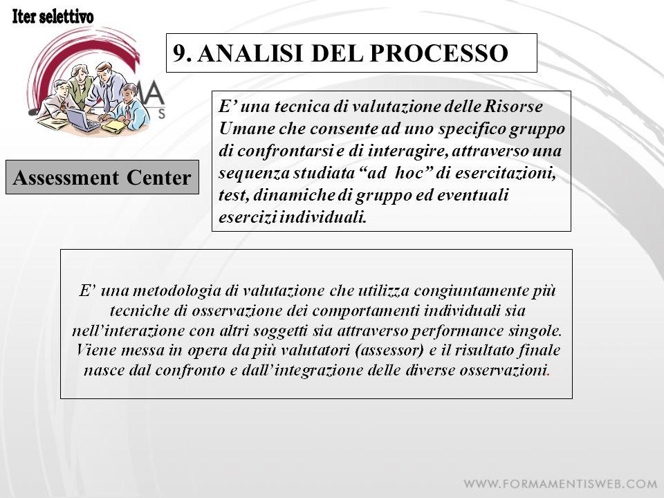 9. ANALISI DEL PROCESSO Assessment Center E una tecnica di valutazione delle Risorse Umane che consente ad uno specifico gruppo di confrontarsi e di i