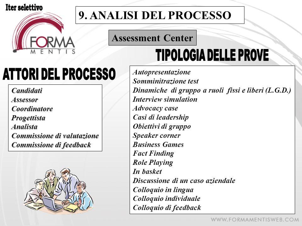 9. ANALISI DEL PROCESSO Assessment Center CandidatiAssessorCoordinatoreProgettistaAnalista Commissione di valutazione Commissione di feedback Autopres