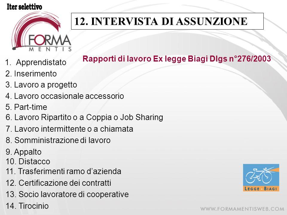 Rapporti di lavoro Ex legge Biagi Dlgs n°276/2003 1.Apprendistato 2. Inserimento 3. Lavoro a progetto 4. Lavoro occasionale accessorio 5. Part-time 6.