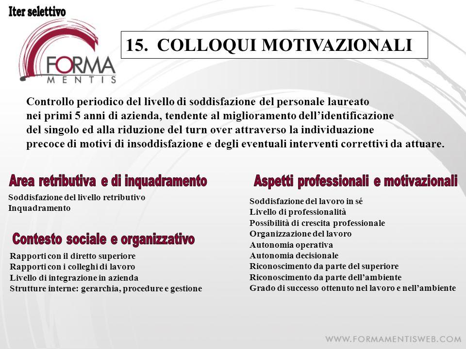 15. COLLOQUI MOTIVAZIONALI Controllo periodico del livello di soddisfazione del personale laureato nei primi 5 anni di azienda, tendente al migliorame