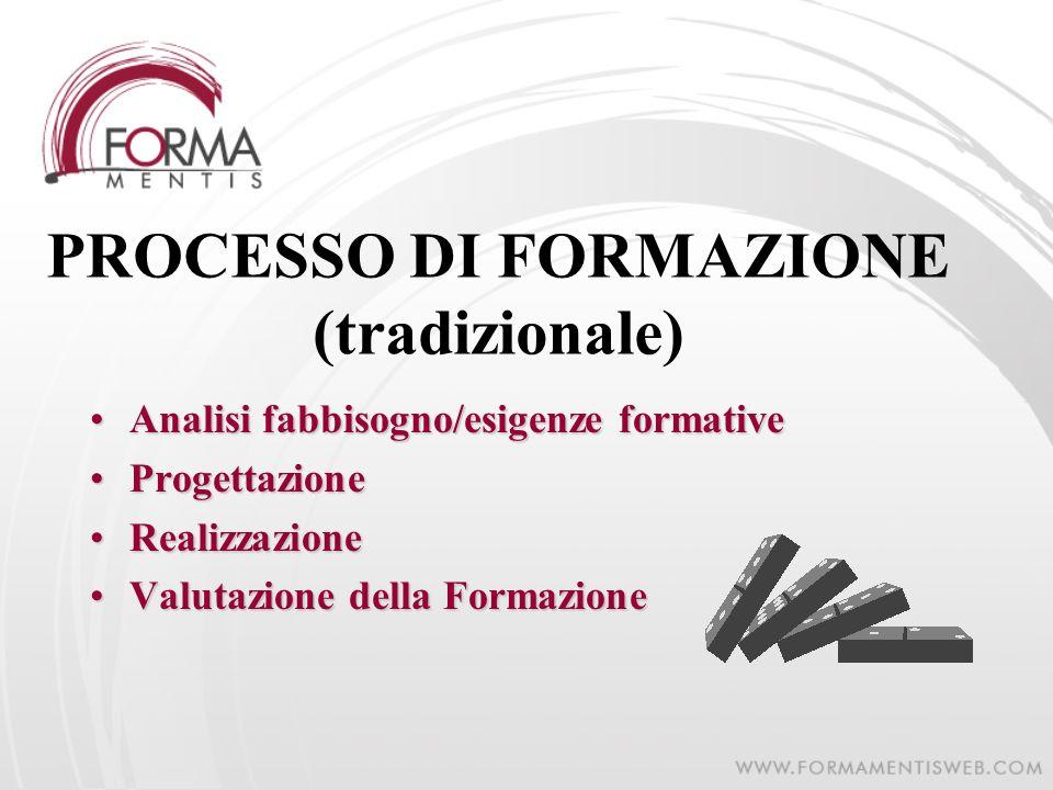 PROCESSO DI FORMAZIONE (tradizionale) Analisi fabbisogno/esigenze formativeAnalisi fabbisogno/esigenze formative ProgettazioneProgettazione Realizzazi