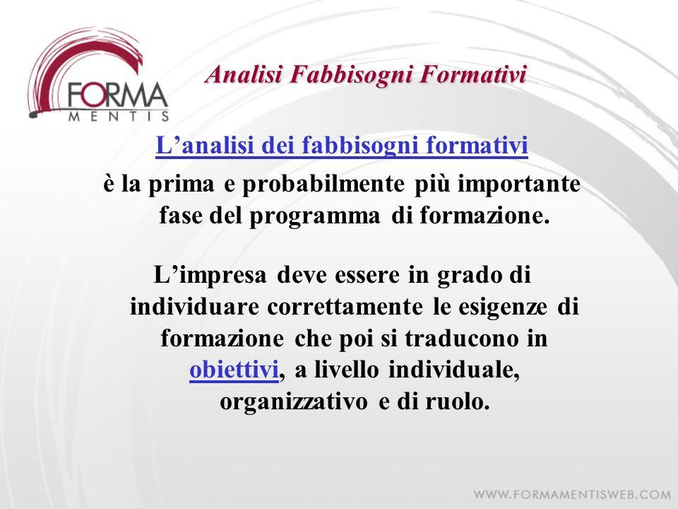 Analisi Fabbisogni Formativi Lanalisi dei fabbisogni formativi è la prima e probabilmente più importante fase del programma di formazione. Limpresa de