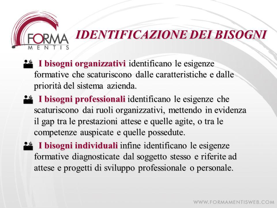 IDENTIFICAZIONE DEI BISOGNI I bisogni organizzativi identificano le esigenze formative che scaturiscono dalle caratteristiche e dalle priorità del sis