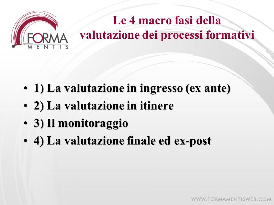 Le 4 macro fasi della valutazione dei processi formativi 1)La valutazione in ingresso (ex ante)1) La valutazione in ingresso (ex ante) 2) La valutazio