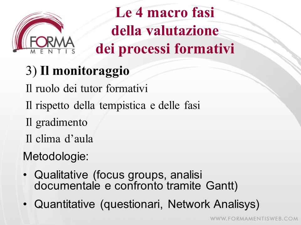 Le 4 macro fasi della valutazione dei processi formativi 3) Il monitoraggio Il ruolo dei tutor formativi Il rispetto della tempistica e delle fasi Il