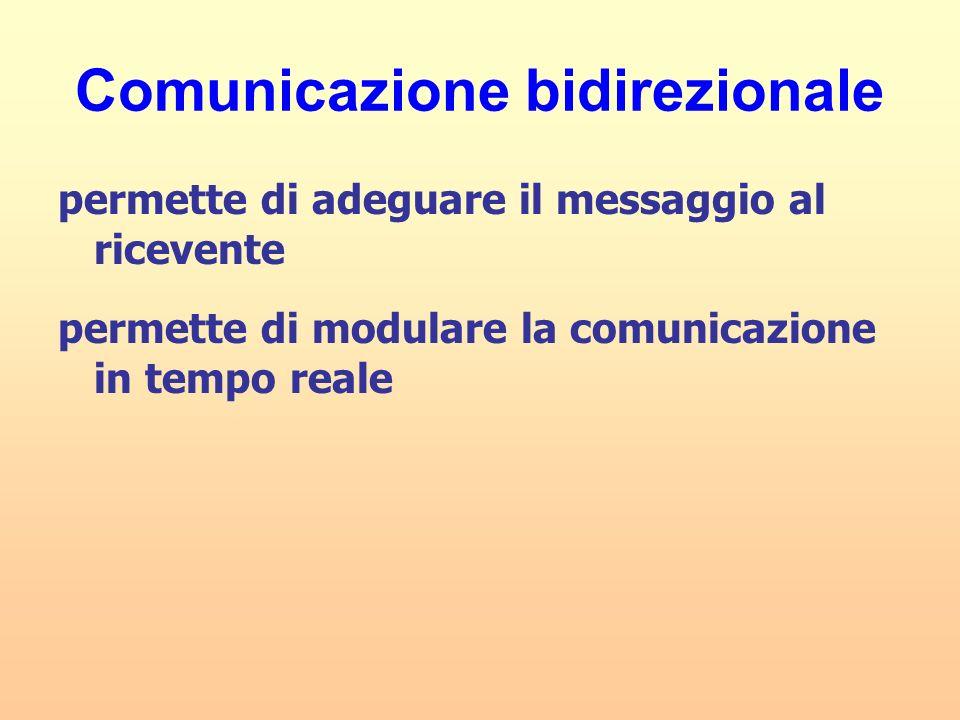 Comunicazione bidirezionale permette di adeguare il messaggio al ricevente permette di modulare la comunicazione in tempo reale
