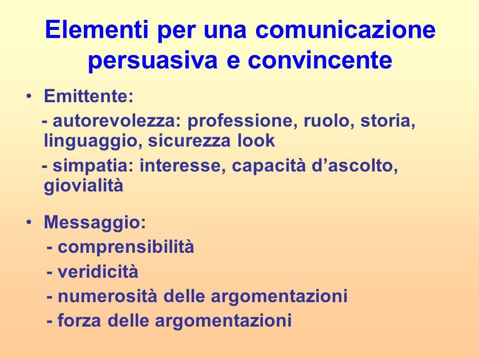 Elementi per una comunicazione persuasiva e convincente Emittente: - autorevolezza: professione, ruolo, storia, linguaggio, sicurezza look - simpatia:
