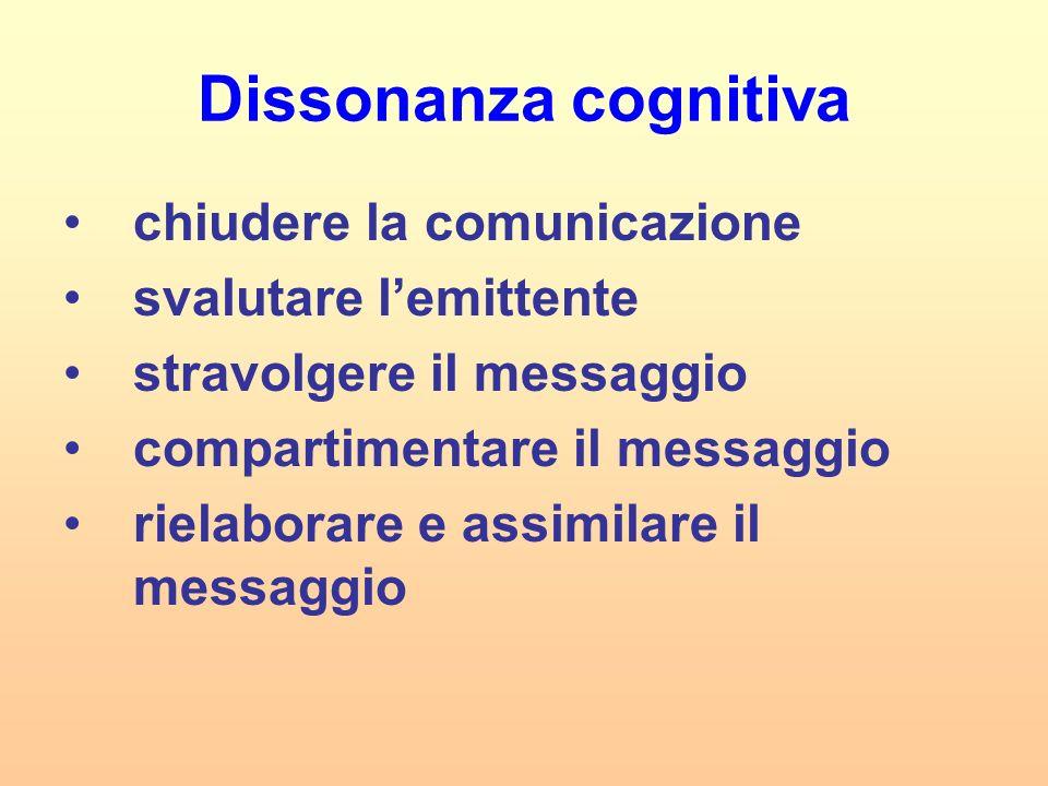 Dissonanza cognitiva chiudere la comunicazione svalutare lemittente stravolgere il messaggio compartimentare il messaggio rielaborare e assimilare il