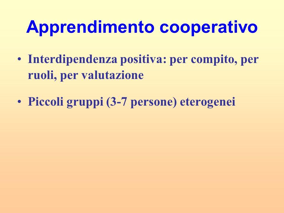 Apprendimento cooperativo Interdipendenza positiva: per compito, per ruoli, per valutazione Piccoli gruppi (3-7 persone) eterogenei