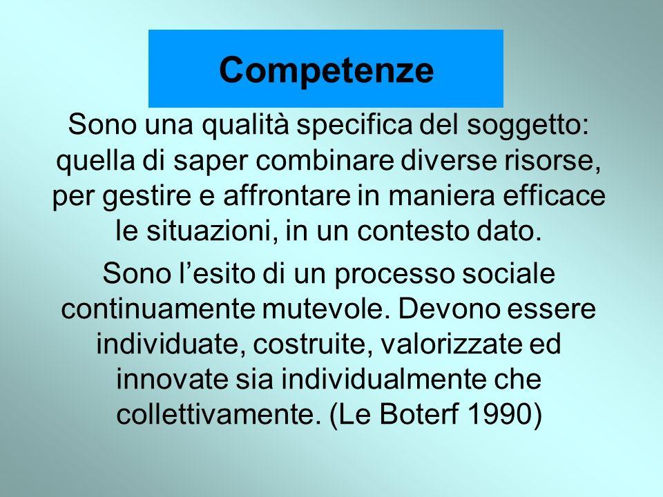 Competenze Sono una qualità specifica del soggetto: quella di saper combinare diverse risorse, per gestire e affrontare in maniera efficace le situazioni, in un contesto dato.