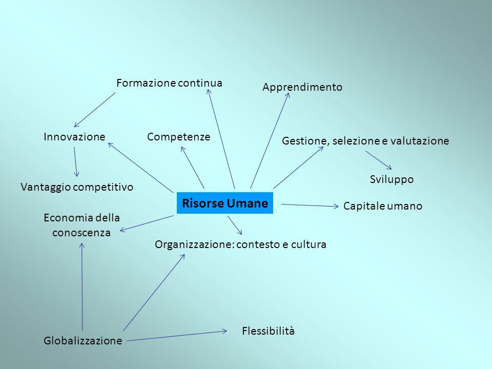 Risorse Umane Gestione, selezione e valutazione Competenze Apprendimento Formazione continua Organizzazione: contesto e cultura Sviluppo Globalizzazione Economia della conoscenza Vantaggio competitivo Innovazione Capitale umano Flessibilità