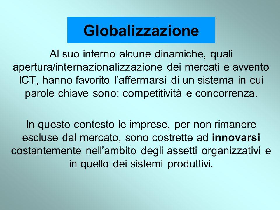 Globalizzazione Al suo interno alcune dinamiche, quali apertura/internazionalizzazione dei mercati e avvento ICT, hanno favorito laffermarsi di un sistema in cui parole chiave sono: competitività e concorrenza.