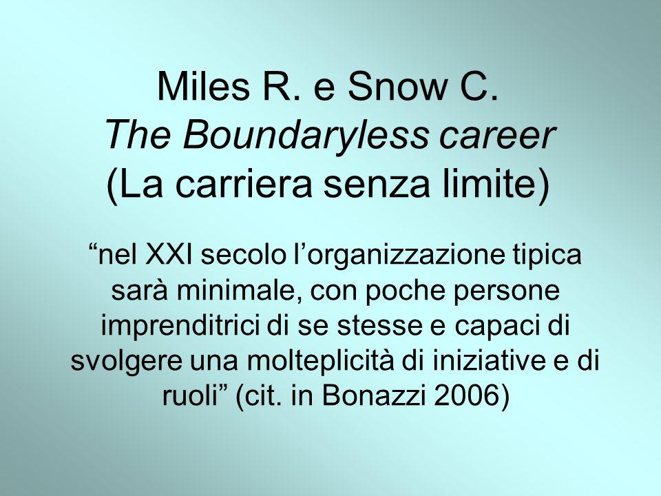 Miles R.e Snow C.