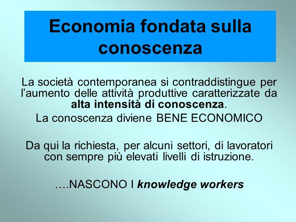 Economia fondata sulla conoscenza La società contemporanea si contraddistingue per laumento delle attività produttive caratterizzate da alta intensità di conoscenza.