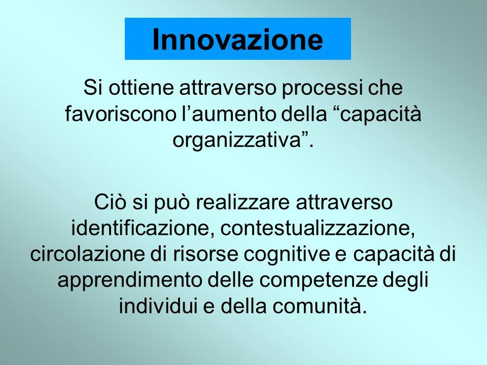 Innovazione Si ottiene attraverso processi che favoriscono laumento della capacità organizzativa.