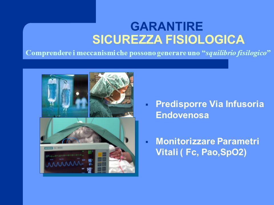 GARANTIRE SICUREZZA FISIOLOGICA Predisporre Via Infusoria Endovenosa Monitorizzare Parametri Vitali ( Fc, Pao,SpO2) Comprendere i meccanismi che posso