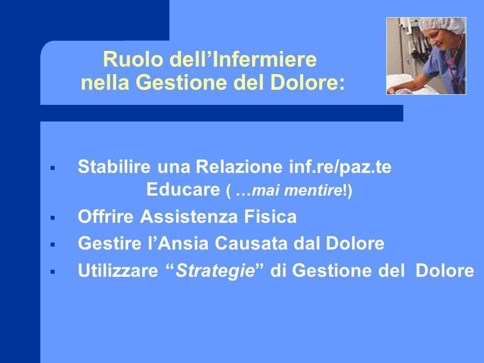 Ruolo dellInfermiere nella Gestione del Dolore: Stabilire una Relazione inf.re/paz.te Educare ( …mai mentire!) Offrire Assistenza Fisica Gestire lAnsi