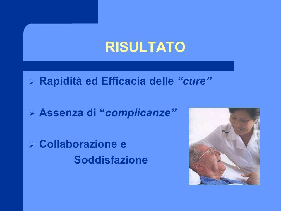 RISULTATO Rapidità ed Efficacia delle cure Assenza di complicanze Collaborazione e Soddisfazione